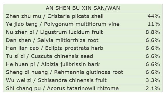 An Shen Bu Xin ingredients