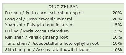 Ding Zhi Ingredients