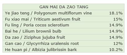 Gan Mai Da Zao Ingredients