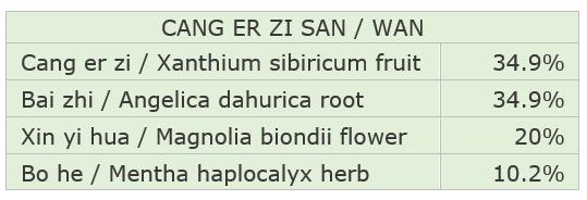 Cang Er Zi Formula