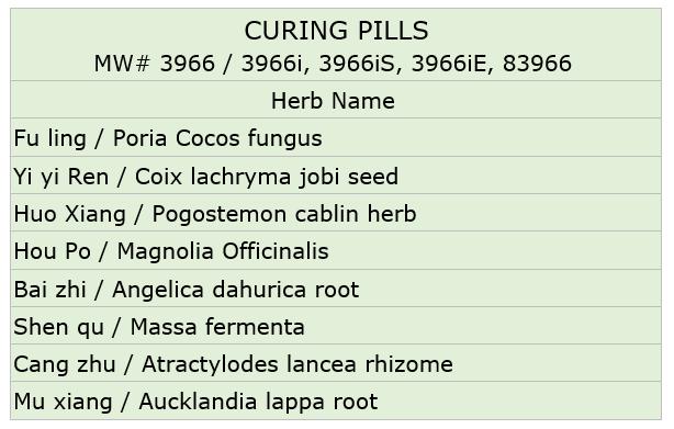 Curing Pills Ingredients